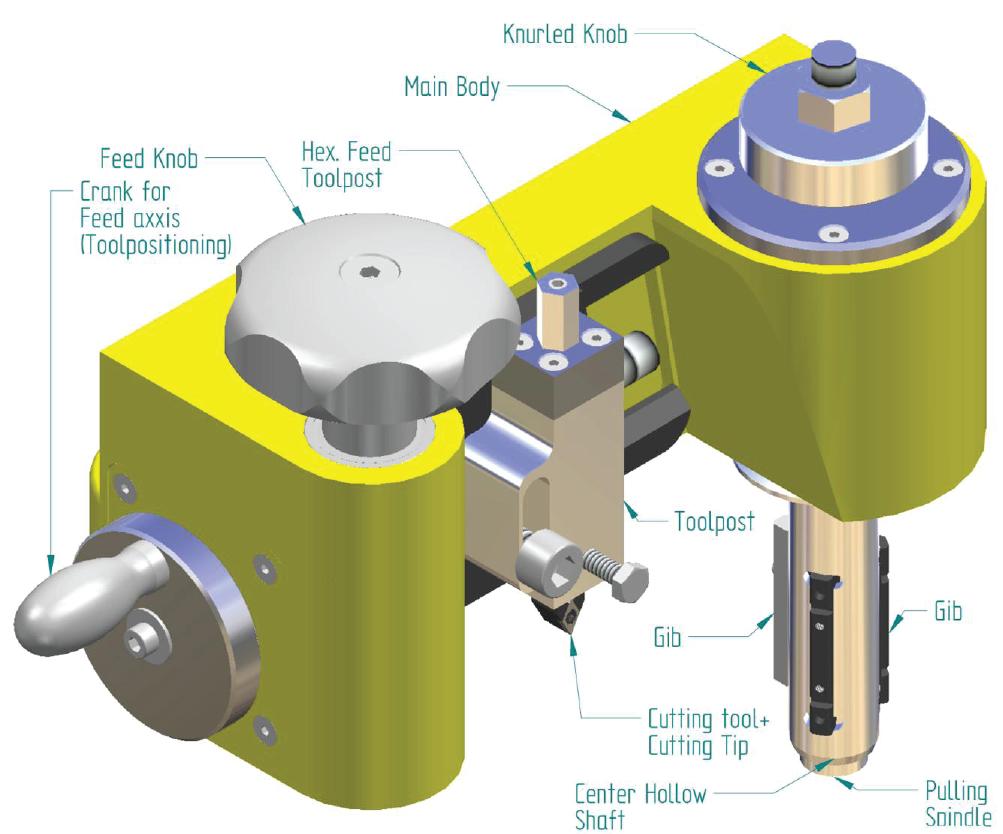 gereedschap hydraulische cilinder montage