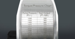 Laser Engraved Torque Chart