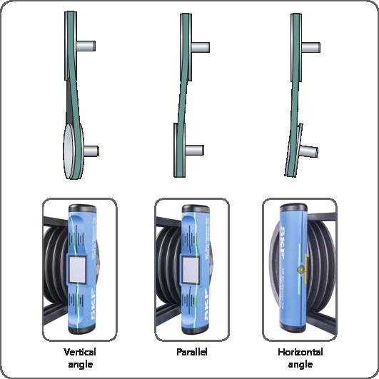 Belt Alignment Tools General
